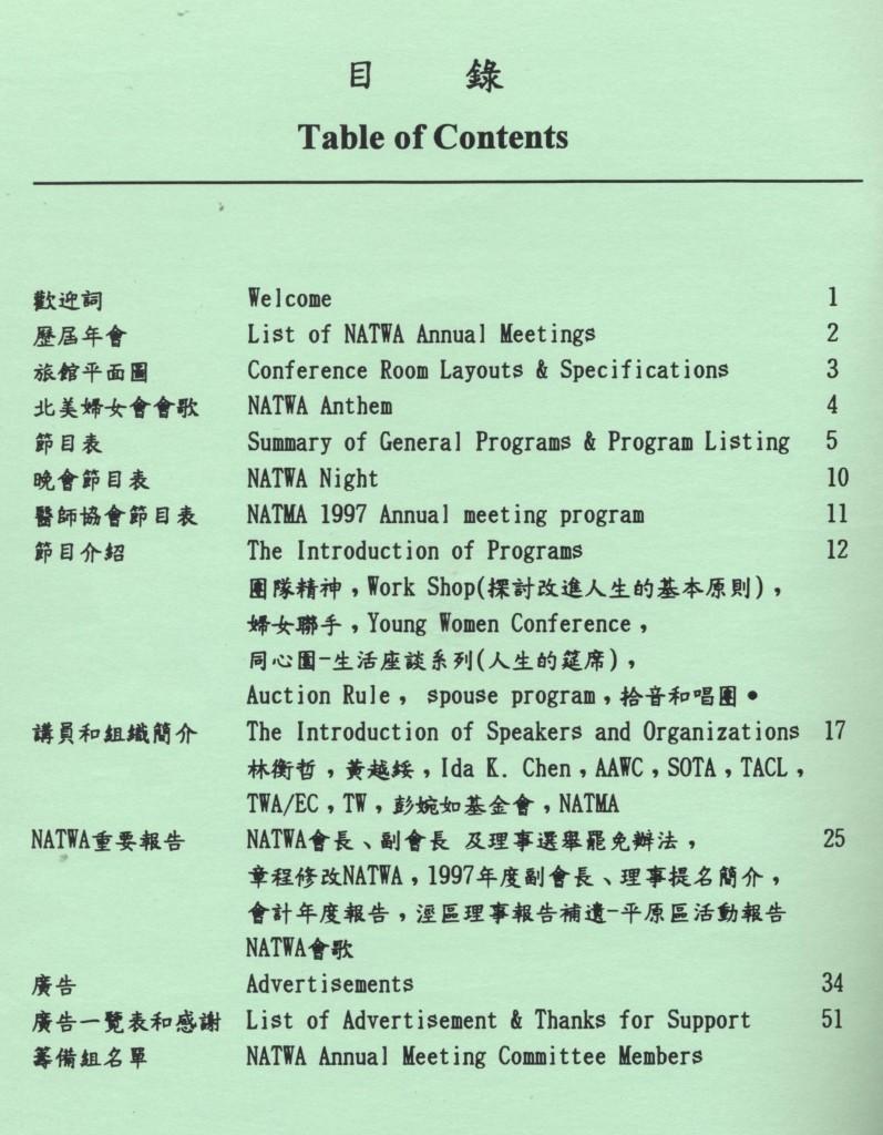 NATWA年會手冊 1997-2