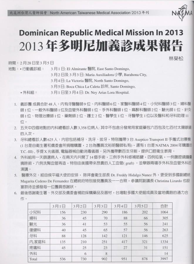 北美洲台灣人醫師協會NATMA-2013年多明尼加義診