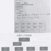 337. 致我們過去的青春-憶台灣中心台美基金會1998 / 楊禮朱 /07/2018