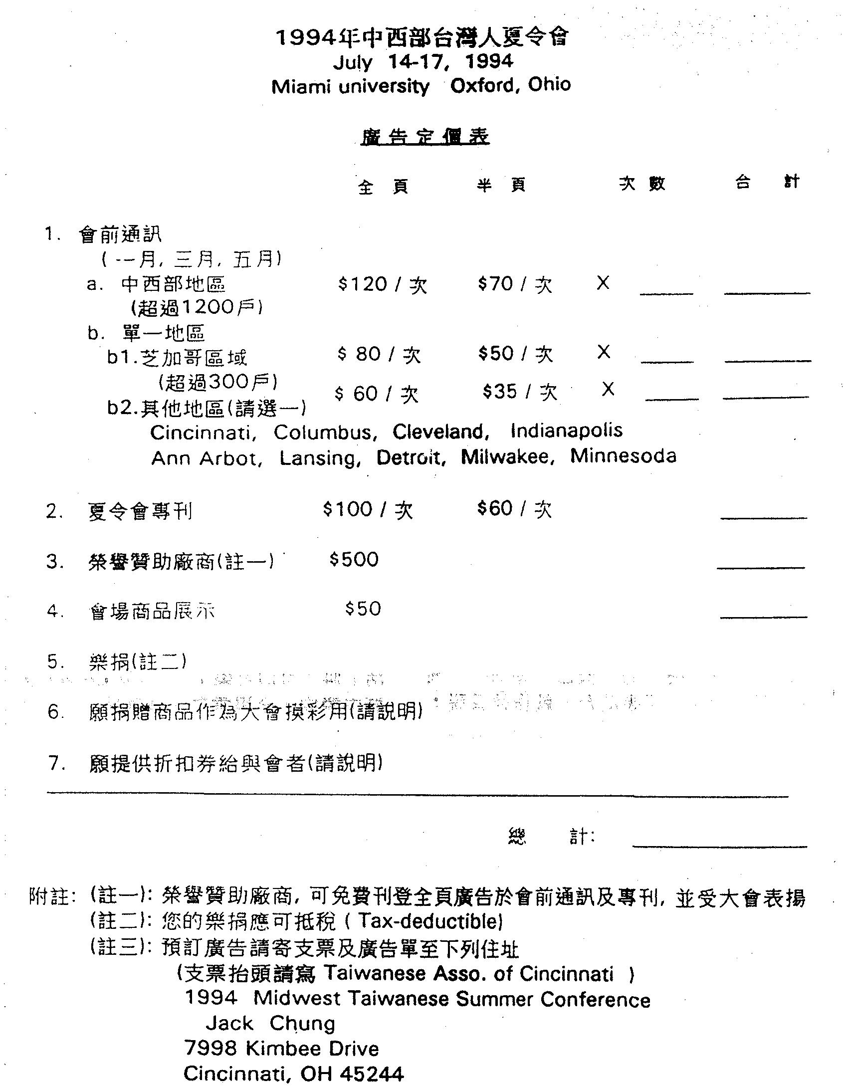 MTSC 1994