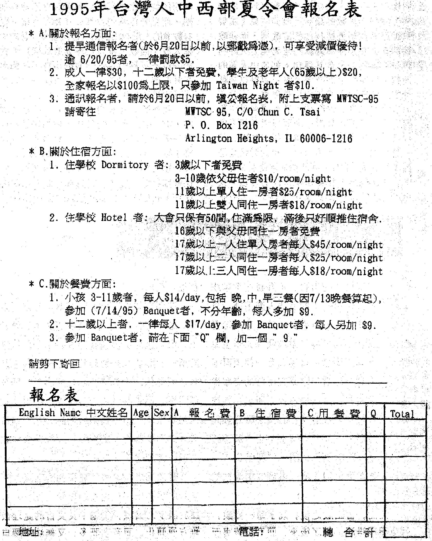 MTSC 1995
